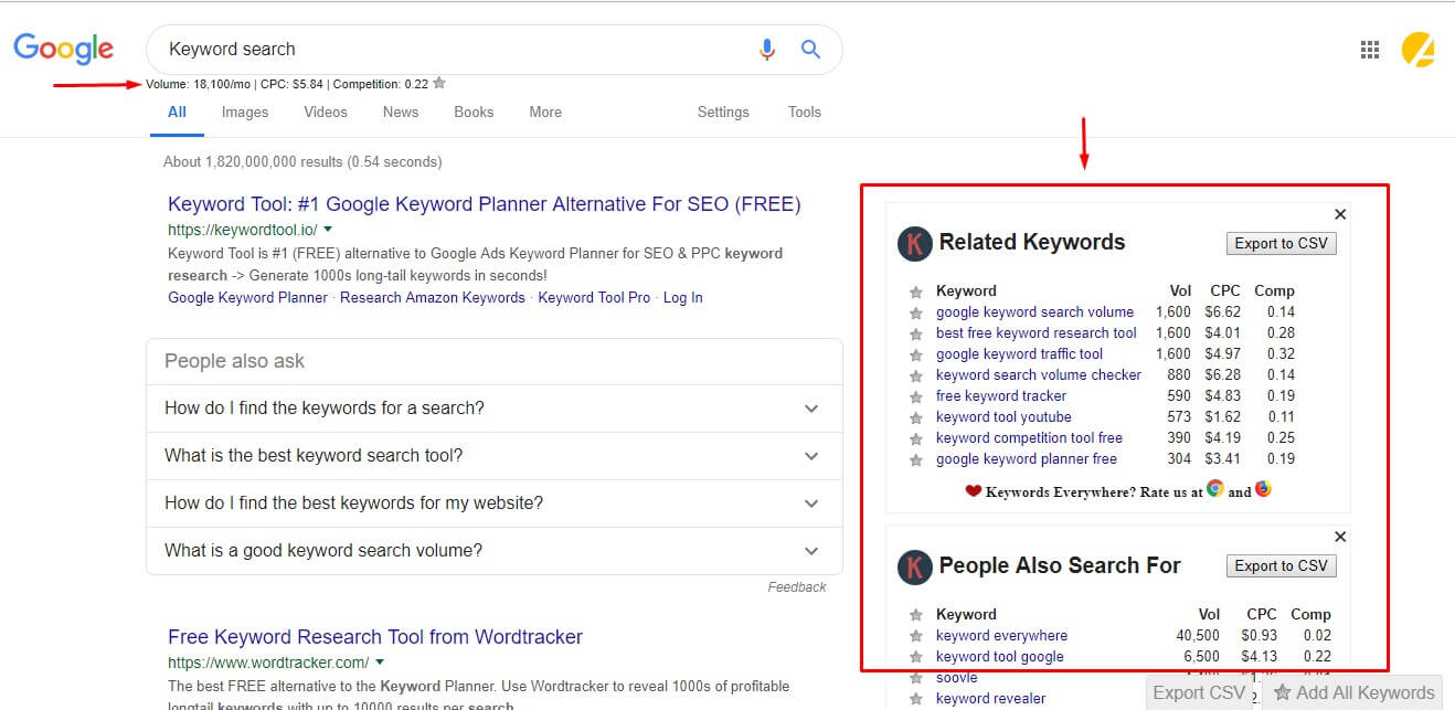 How Keywords Everywhere – Keyword Tool works- How to Check Website Quality